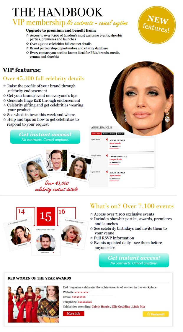 Discover Upcoming London Events & Celebrity Contact Info